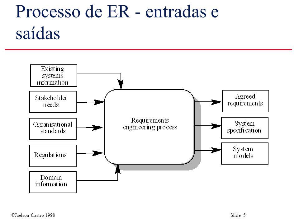 ©Jaelson Castro 1998 Slide 36 Pontos chaves u Os modelos do processo de engenharia de requisitos são descrições simplificadas que são apresentadas de uma perspectiva particular.