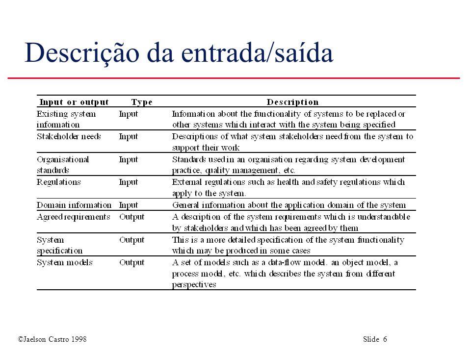 ©Jaelson Castro 1998 Slide 7 Variação do Processo de Requisitos u Os processos de requisitos variam radicalmente de uma organização para outra u Fatores que contribuem para esta variação Maturidade Técnica Envolvimento disciplinas Cultura Organizacional Domínio de aplicação u Portanto não existe um processo 'ideal' de engenharia de requisitos