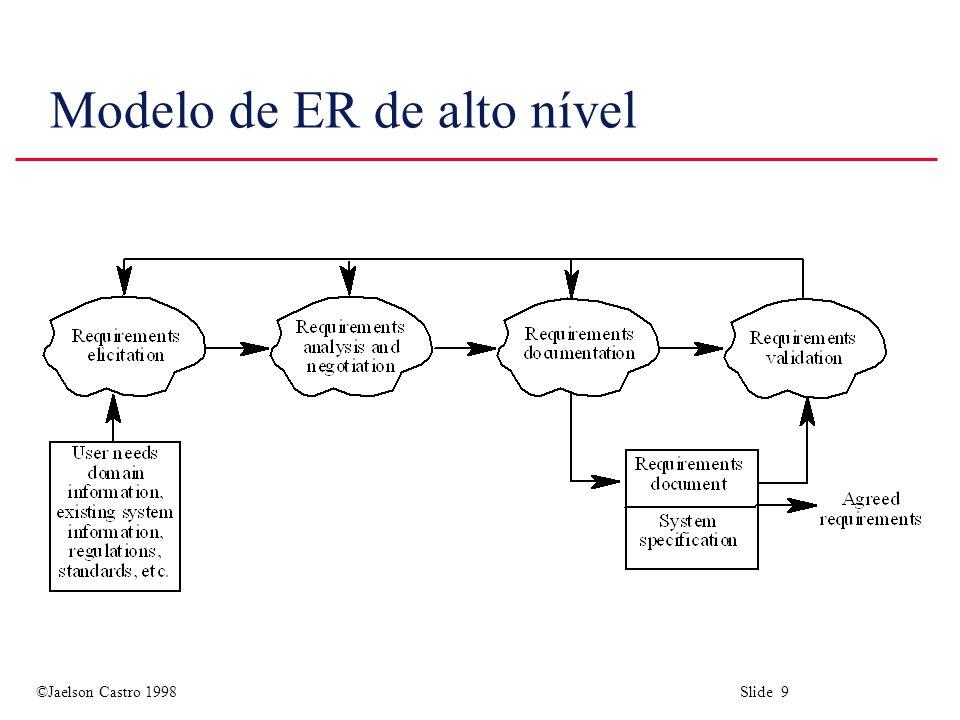 ©Jaelson Castro 1998 Slide 9 Modelo de ER de alto nível