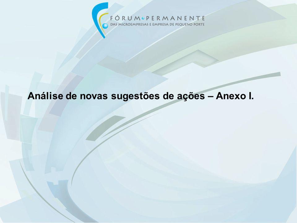 Análise de novas sugestões de ações – Anexo I.