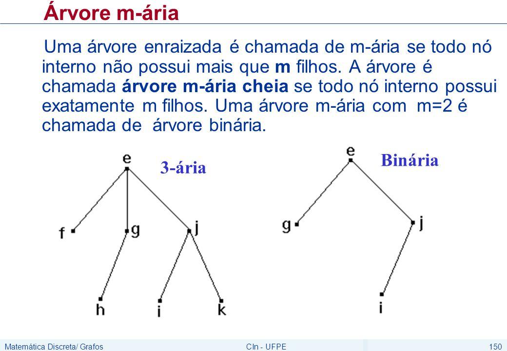 Matemática Discreta/ GrafosCIn - UFPE150 Árvore m-ária Uma árvore enraizada é chamada de m-ária se todo nó interno não possui mais que m filhos. A árv