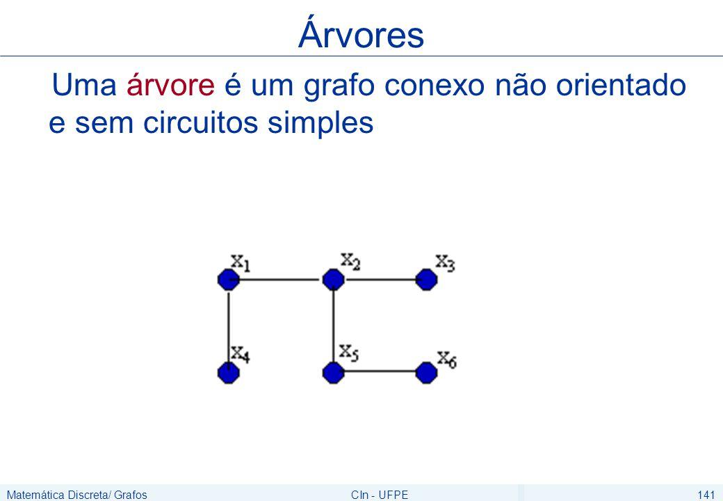 Matemática Discreta/ GrafosCIn - UFPE141 Uma árvore é um grafo conexo não orientado e sem circuitos simples Árvores