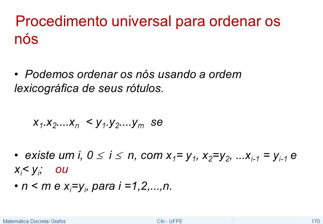 Matemática Discreta/ GrafosCIn - UFPE170 Procedimento universal para ordenar os nós Podemos ordenar os nós usando a ordem lexicográfica de seus rótulo