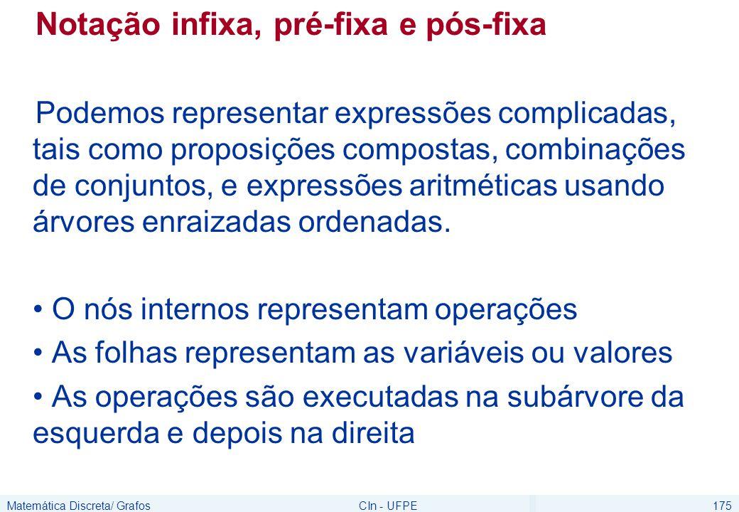 Matemática Discreta/ GrafosCIn - UFPE175 Notação infixa, pré-fixa e pós-fixa Podemos representar expressões complicadas, tais como proposições compost