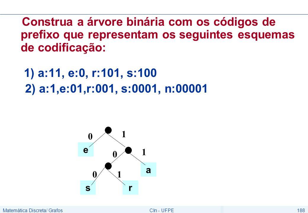 Matemática Discreta/ GrafosCIn - UFPE188 Construa a árvore binária com os códigos de prefixo que representam os seguintes esquemas de codificação: 1)