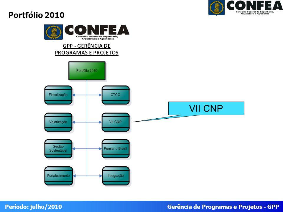 Gerência de Programas e Projetos - GPP Período: julho/2010 Portfólio 2010 VII CNP