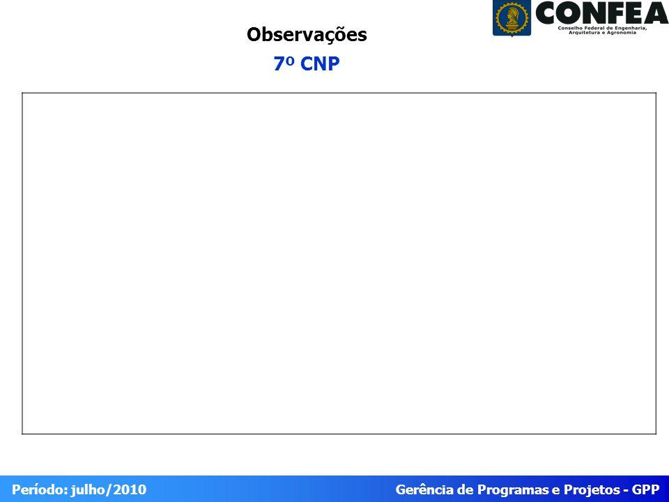 Gerência de Programas e Projetos - GPP Período: julho/2010 Observações 7º CNP