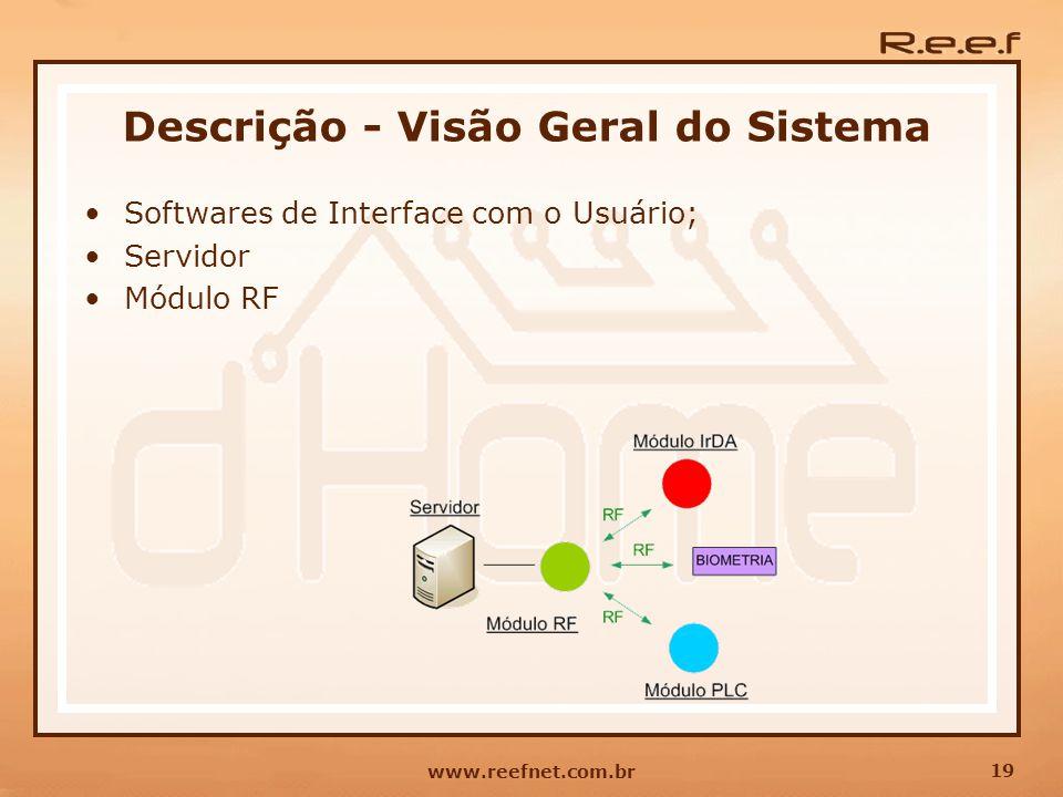 19 www.reefnet.com.br Descrição - Visão Geral do Sistema Softwares de Interface com o Usuário; Servidor Módulo RF
