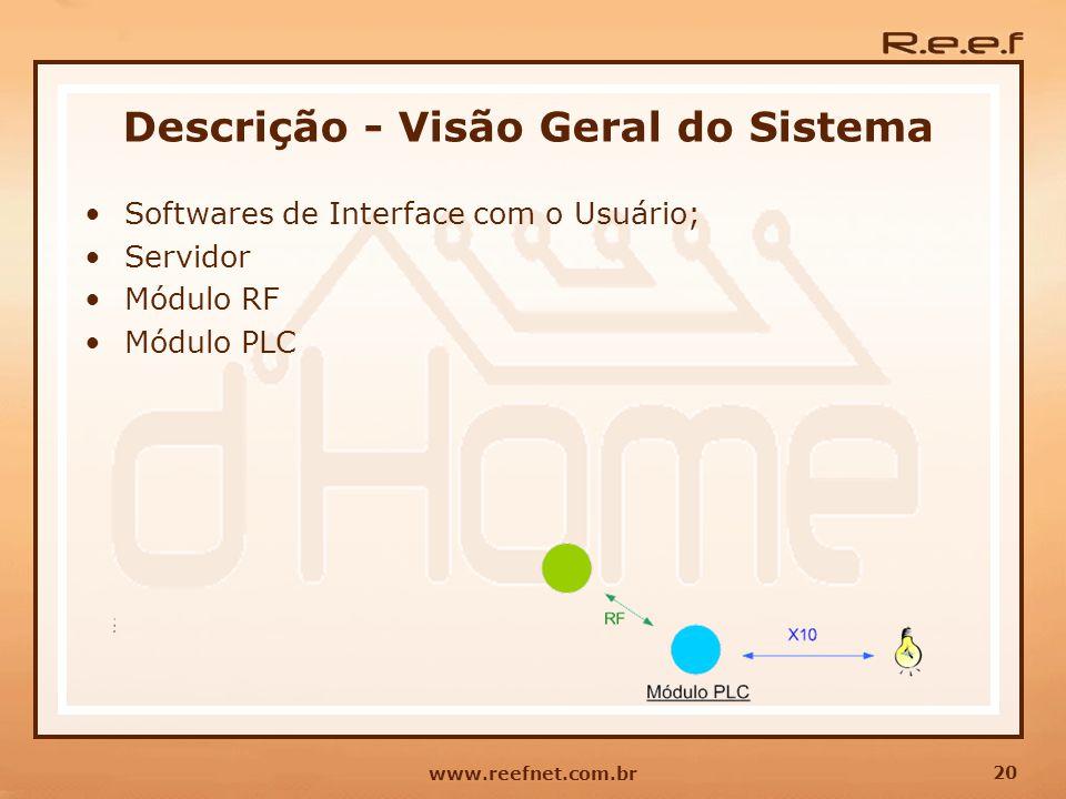 20 www.reefnet.com.br Descrição - Visão Geral do Sistema Softwares de Interface com o Usuário; Servidor Módulo RF Módulo PLC