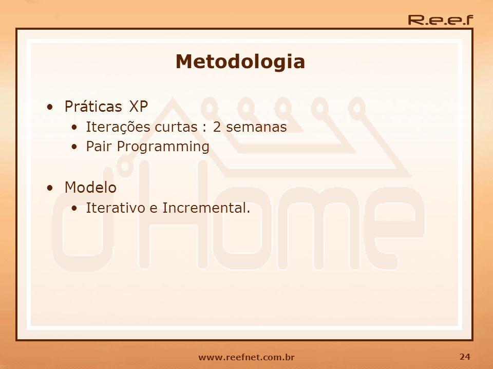 24 www.reefnet.com.br Metodologia Práticas XP Iterações curtas : 2 semanas Pair Programming Modelo Iterativo e Incremental.