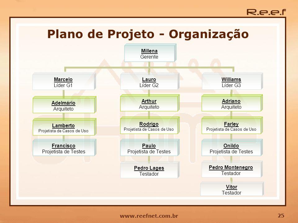25 www.reefnet.com.br Plano de Projeto - Organização Millena Gerente Marcelo Líder G1 Adelmário Arquiteto Lamberto Projetista de Casos de Uso Francisc