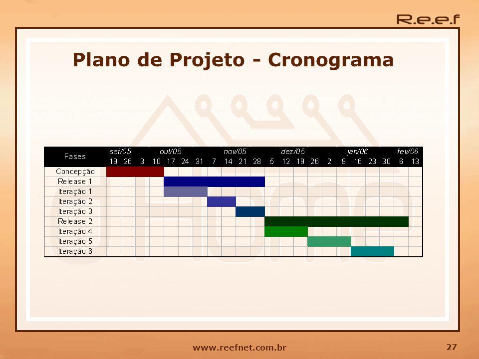 27 www.reefnet.com.br Plano de Projeto - Cronograma