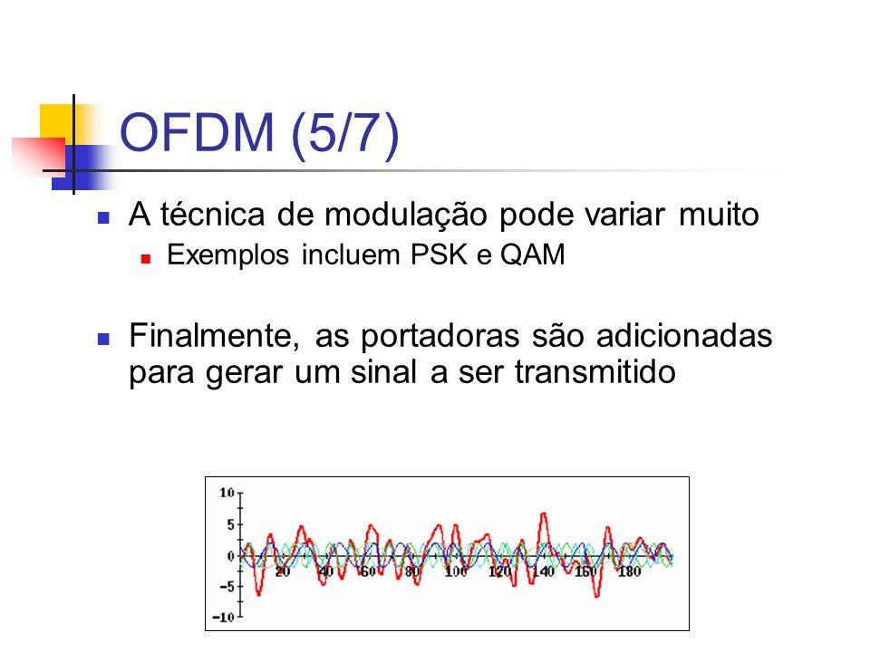 OFDM (5/7) A técnica de modulação pode variar muito Exemplos incluem PSK e QAM Finalmente, as portadoras são adicionadas para gerar um sinal a ser tra