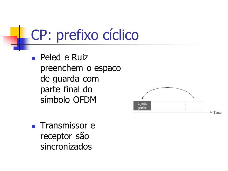 CP: prefixo cíclico Peled e Ruiz preenchem o espaco de guarda com parte final do símbolo OFDM Transmissor e receptor são sincronizados