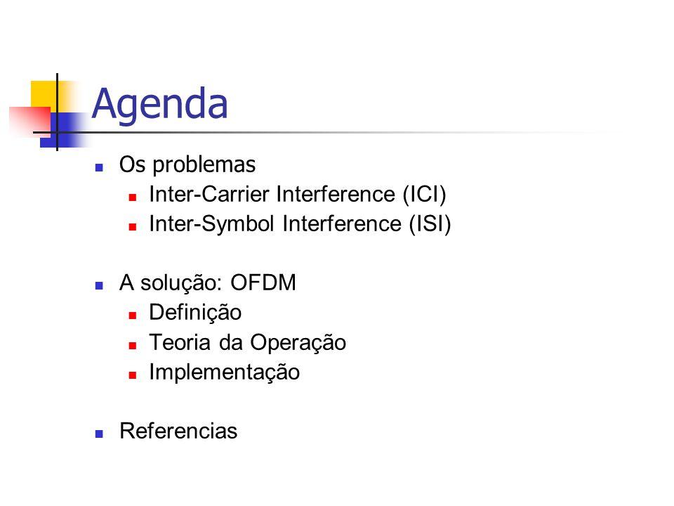 Agenda Os problemas Inter-Carrier Interference (ICI) Inter-Symbol Interference (ISI) A solução: OFDM Definição Teoria da Operação Implementação Refere