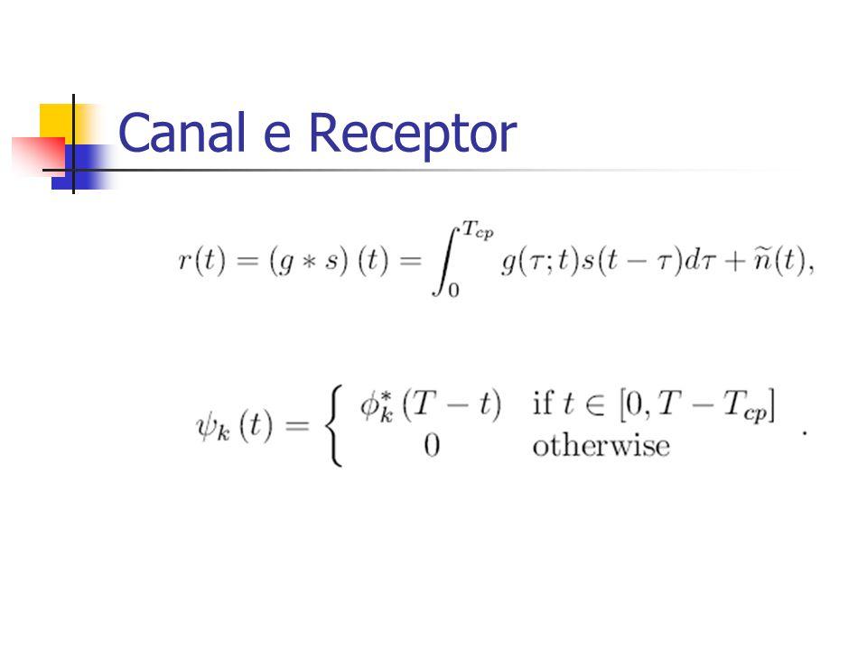 Canal e Receptor