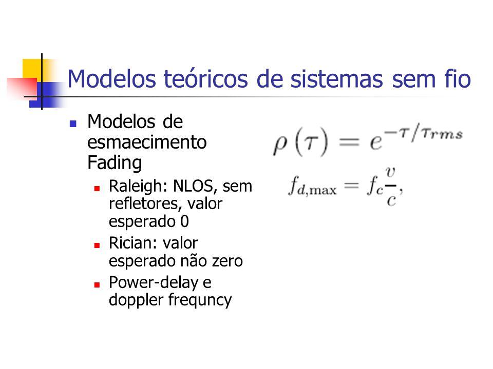 Modelos teóricos de sistemas sem fio Modelos de esmaecimento Fading Raleigh: NLOS, sem refletores, valor esperado 0 Rician: valor esperado não zero Po