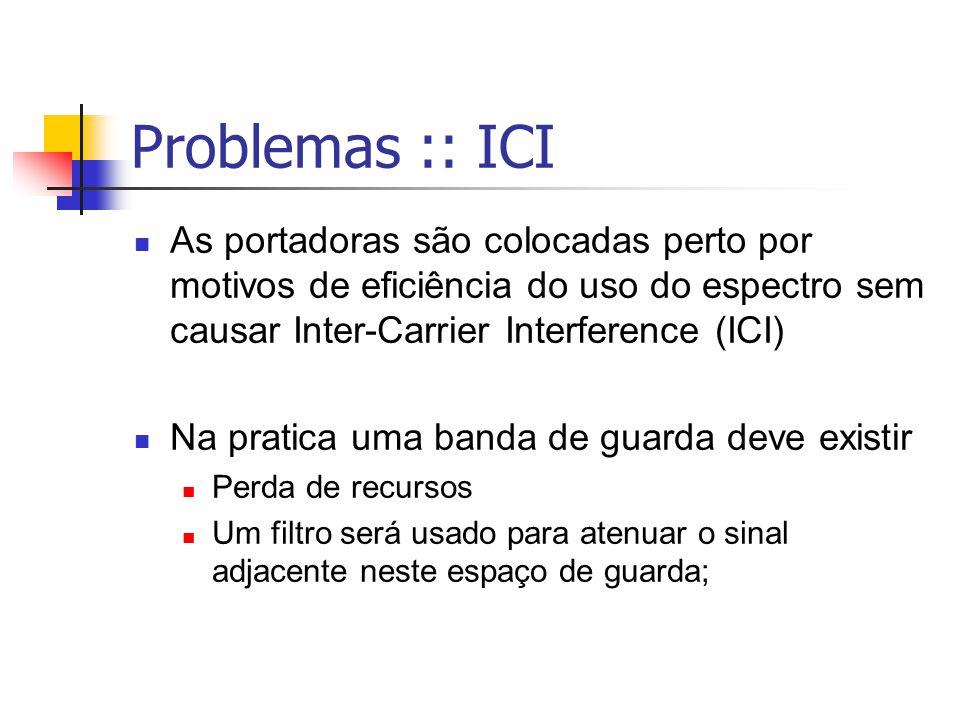 Problemas :: ICI As portadoras são colocadas perto por motivos de eficiência do uso do espectro sem causar Inter-Carrier Interference (ICI) Na pratica