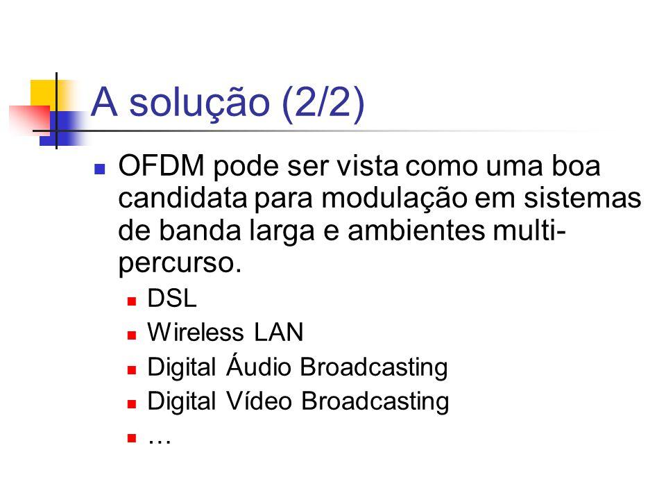 A solução (2/2) OFDM pode ser vista como uma boa candidata para modulação em sistemas de banda larga e ambientes multi- percurso. DSL Wireless LAN Dig