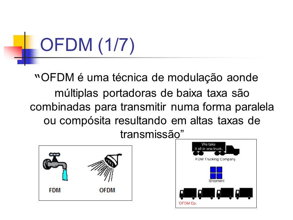 """OFDM (1/7) """" OFDM é uma técnica de modulação aonde múltiplas portadoras de baixa taxa são combinadas para transmitir numa forma paralela ou compósita"""