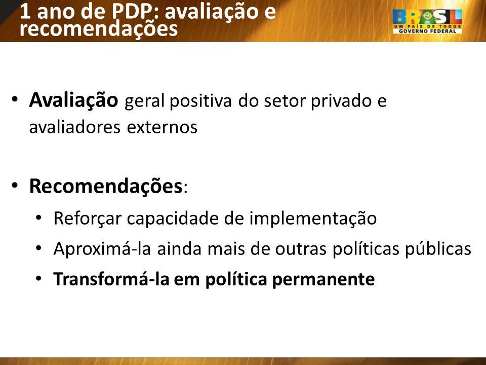 1 ano de PDP: avaliação e recomendações Avaliação geral positiva do setor privado e avaliadores externos Recomendações : Reforçar capacidade de implem