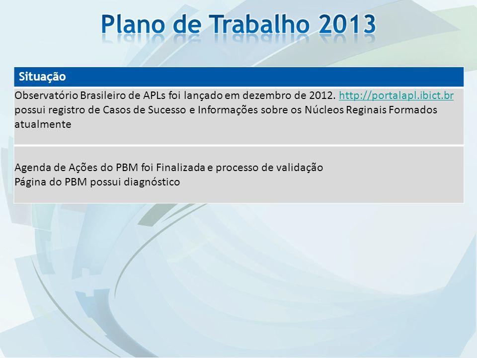 Situação Observatório Brasileiro de APLs foi lançado em dezembro de 2012. http://portalapl.ibict.brhttp://portalapl.ibict.br possui registro de Casos