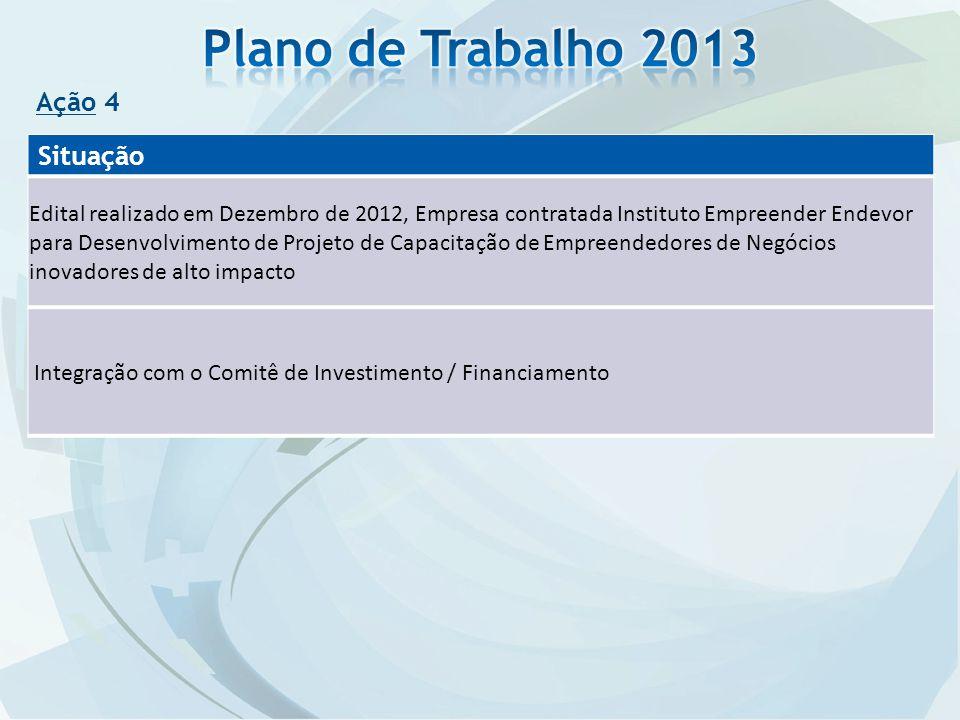 Ação 4 Situação Edital realizado em Dezembro de 2012, Empresa contratada Instituto Empreender Endevor para Desenvolvimento de Projeto de Capacitação d