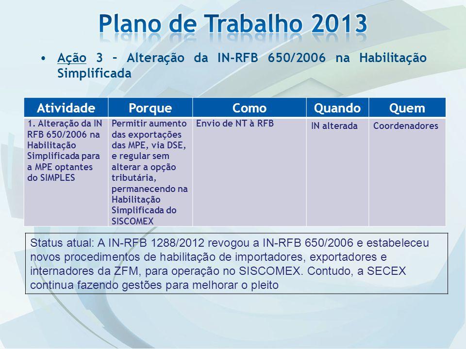 Ação 3 – Alteração da IN-RFB 650/2006 na Habilitação Simplificada AtividadePorqueComoQuandoQuem 1. Alteração da IN RFB 650/2006 na Habilitação Simplif