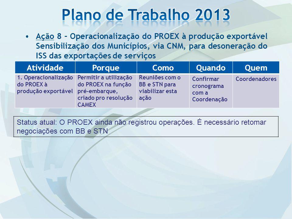 Ação 8 – Operacionalização do PROEX à produção exportável Sensibilização dos Municípios, via CNM, para desoneração do ISS das exportações de serviços