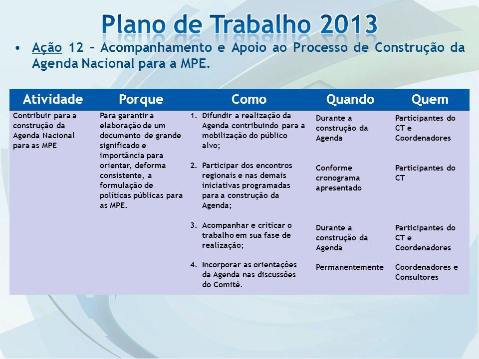 Ação 12 – Acompanhamento e Apoio ao Processo de Construção da Agenda Nacional para a MPE. AtividadePorqueComoQuandoQuem Contribuir para a construção d