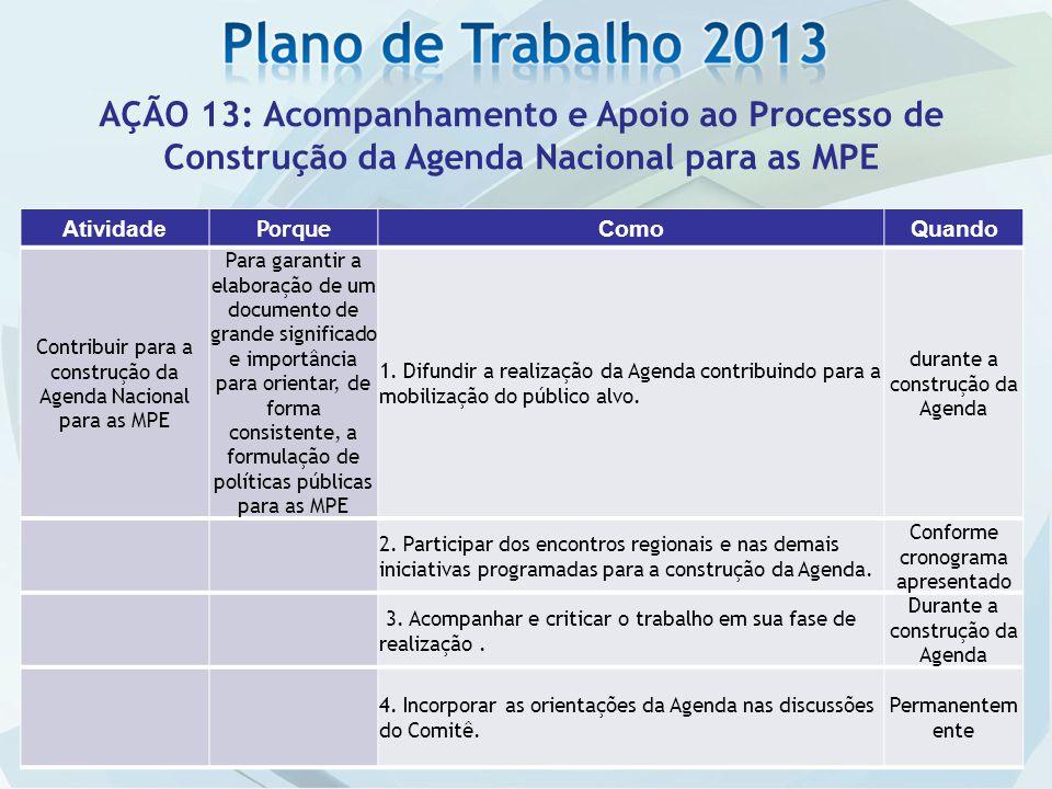 Atividade Porque ComoQuando Contribuir para a construção da Agenda Nacional para as MPE Para garantir a elaboração de um documento de grande significa