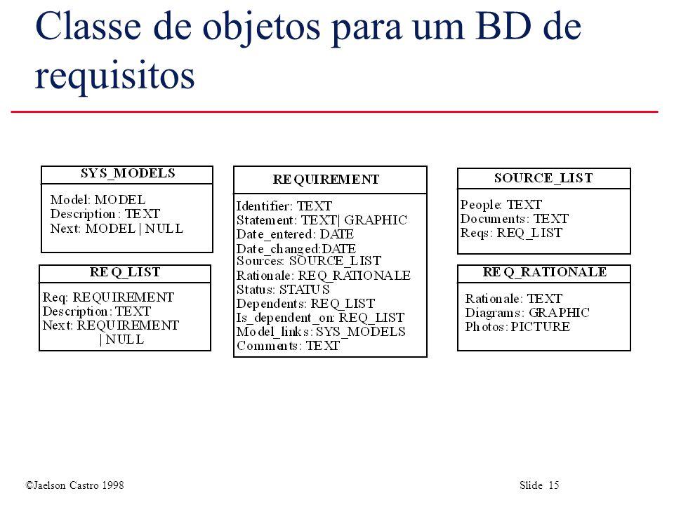©Jaelson Castro 1998 Slide 15 Classe de objetos para um BD de requisitos