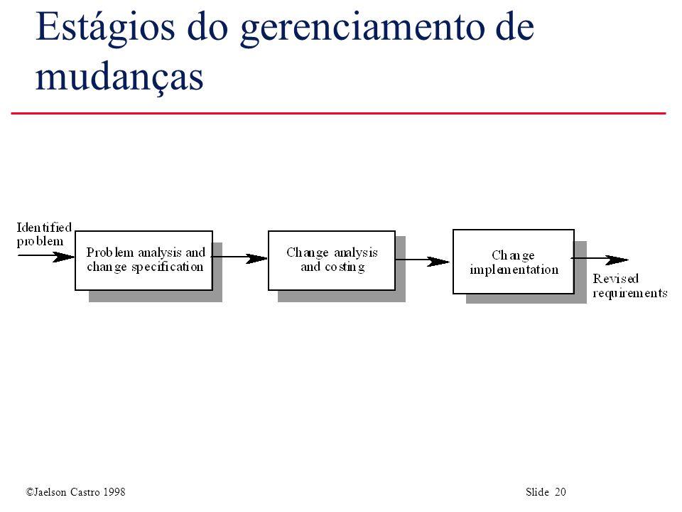©Jaelson Castro 1998 Slide 20 Estágios do gerenciamento de mudanças