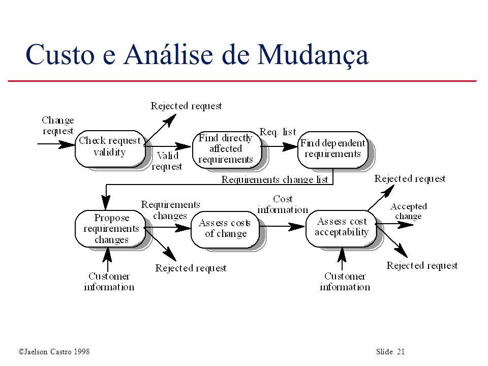 ©Jaelson Castro 1998 Slide 21 Custo e Análise de Mudança