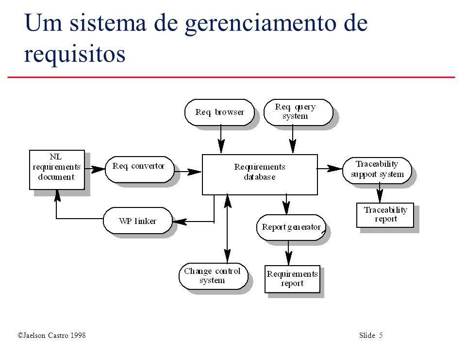 ©Jaelson Castro 1998 Slide 5 Um sistema de gerenciamento de requisitos