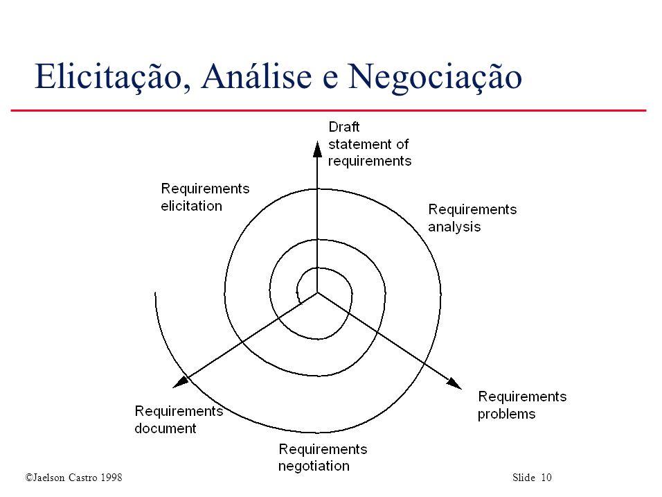 ©Jaelson Castro 1998 Slide 10 Elicitação, Análise e Negociação