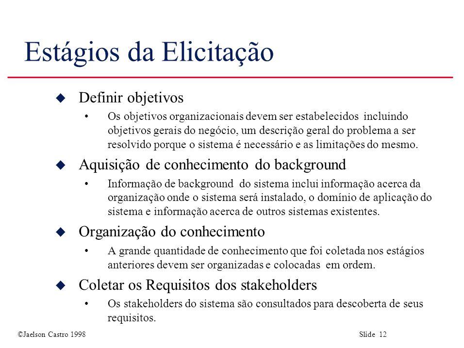 ©Jaelson Castro 1998 Slide 12 Estágios da Elicitação u Definir objetivos Os objetivos organizacionais devem ser estabelecidos incluindo objetivos gerais do negócio, um descrição geral do problema a ser resolvido porque o sistema é necessário e as limitações do mesmo.