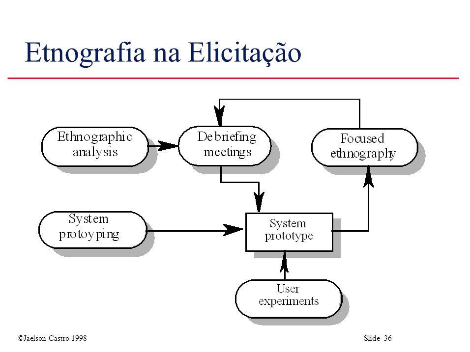 ©Jaelson Castro 1998 Slide 36 Etnografia na Elicitação