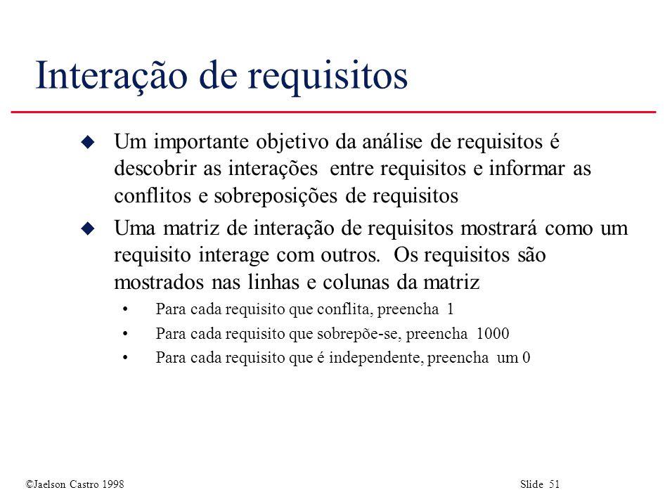 ©Jaelson Castro 1998 Slide 51 Interação de requisitos u Um importante objetivo da análise de requisitos é descobrir as interações entre requisitos e informar as conflitos e sobreposições de requisitos u Uma matriz de interação de requisitos mostrará como um requisito interage com outros.