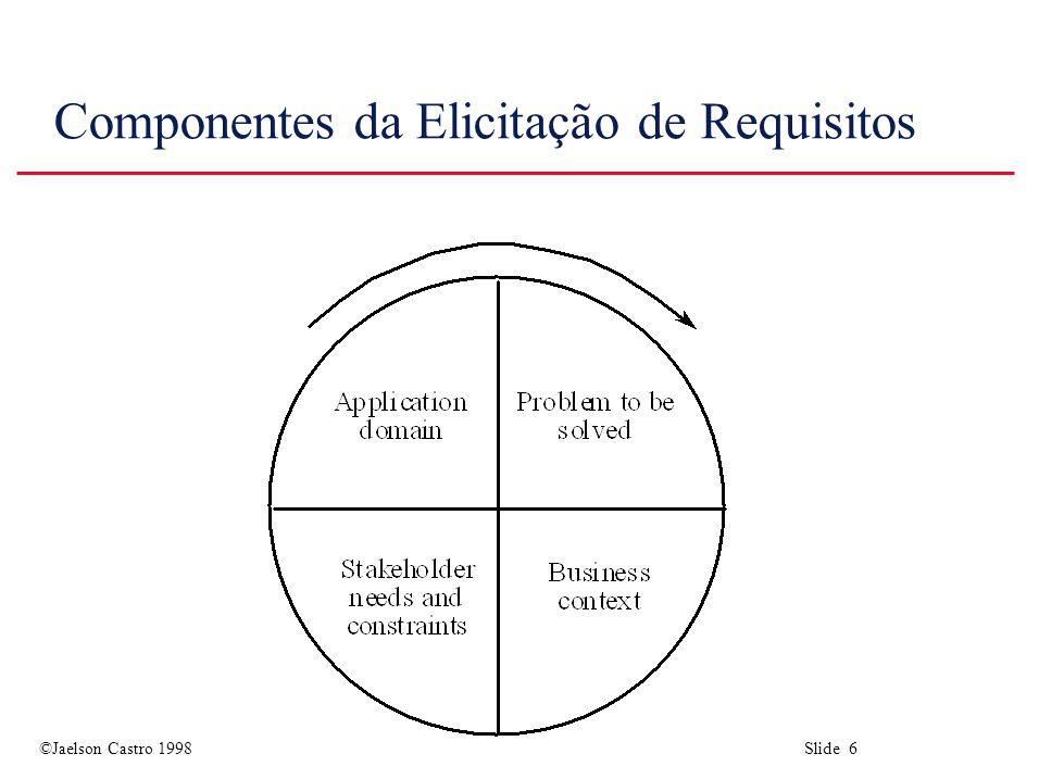 ©Jaelson Castro 1998 Slide 27 Cenários u Cenários são estórias que explicam como um sistema poderá ser usado.