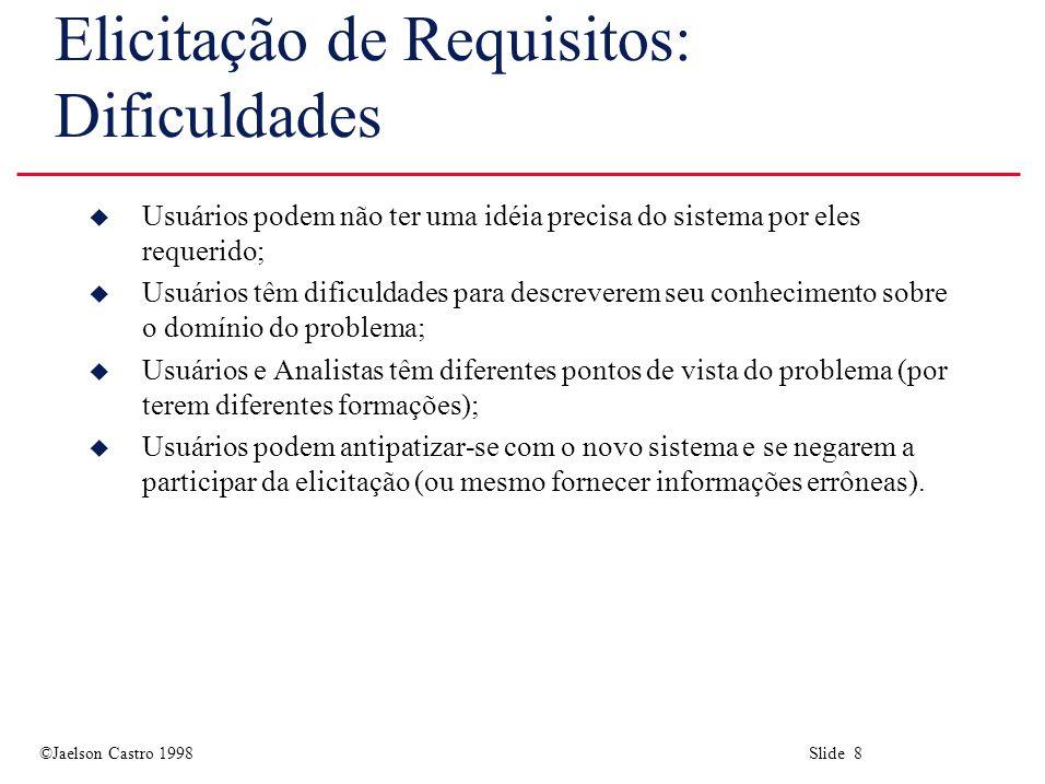 ©Jaelson Castro 1998 Slide 39 Possibilidades de reuso u Na existência de um domínio (encapsulamento do conhecimento da área de aplicação) do qual o requisito está relacionado Na mesma área de aplicação, apenas 15% dos requisitos de um novo sistema são exclusivos dele.