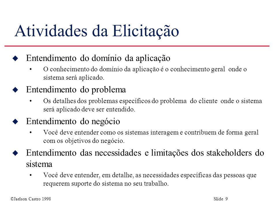 ©Jaelson Castro 1998 Slide 9 Atividades da Elicitação u Entendimento do domínio da aplicação O conhecimento do domínio da aplicação é o conhecimento geral onde o sistema será aplicado.