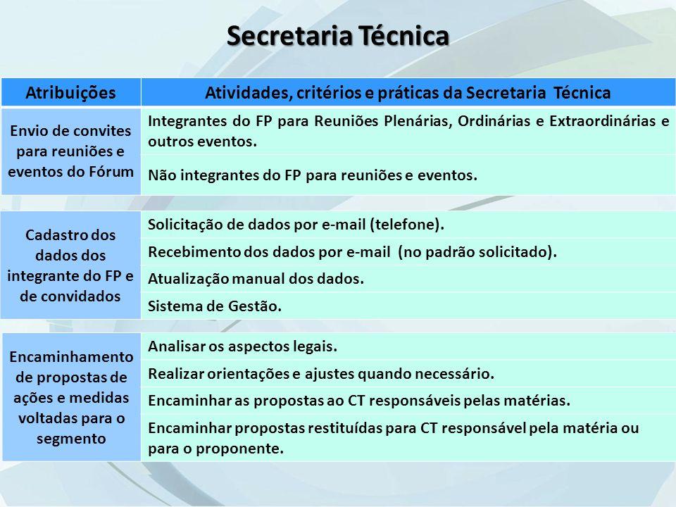 Secretaria Técnica AtribuiçõesAtividades, critérios e práticas da Secretaria Técnica Envio de convites para reuniões e eventos do Fórum Integrantes do FP para Reuniões Plenárias, Ordinárias e Extraordinárias e outros eventos.