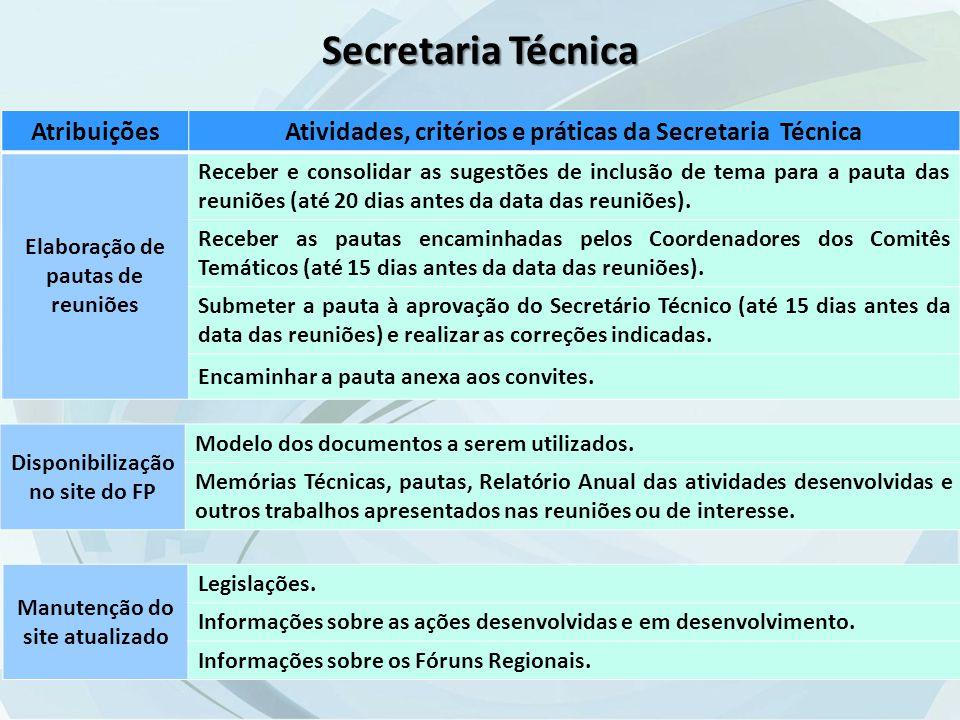 Secretaria Técnica AtribuiçõesAtividades, critérios e práticas da Secretaria Técnica Elaboração de pautas de reuniões Receber e consolidar as sugestões de inclusão de tema para a pauta das reuniões (até 20 dias antes da data das reuniões).