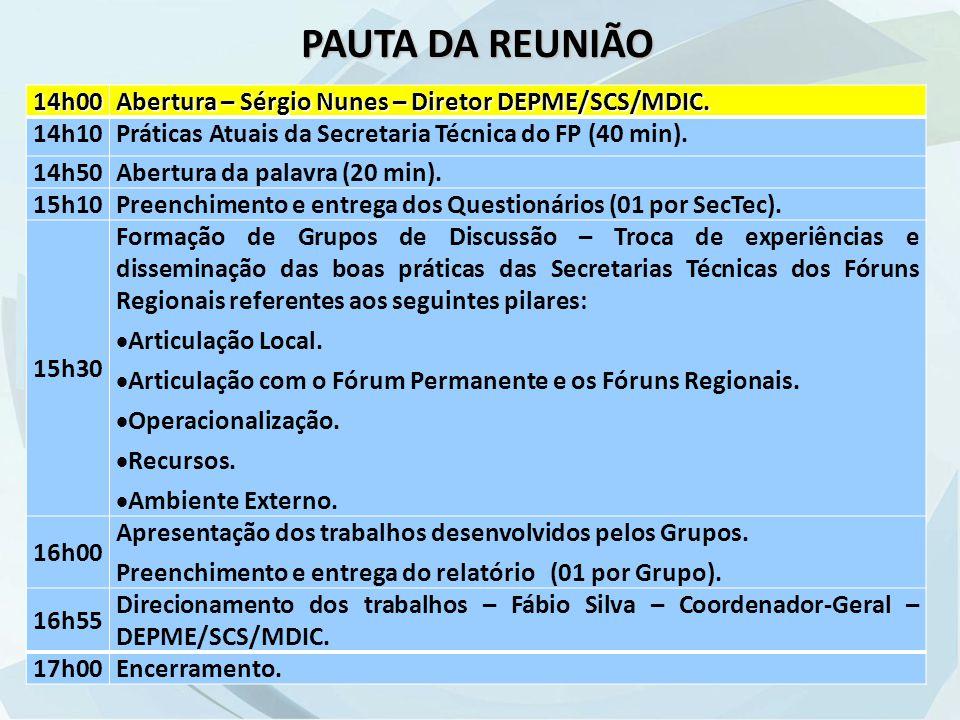 14h00 Abertura – Sérgio Nunes – Diretor DEPME/SCS/MDIC.