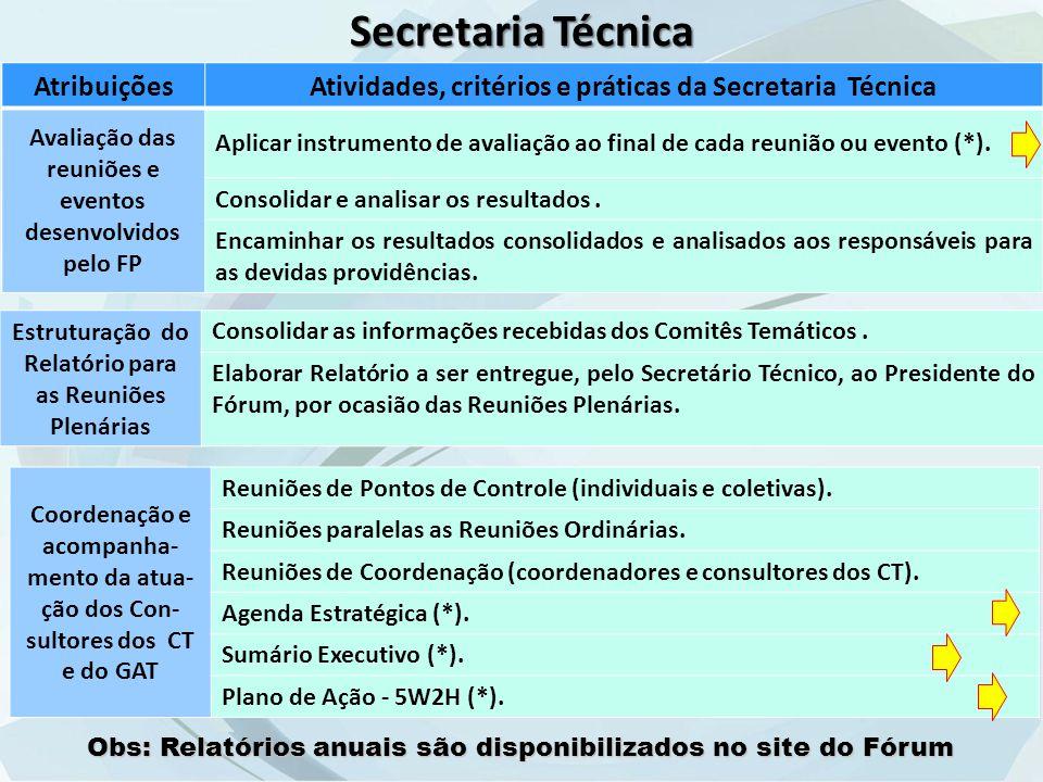 Secretaria Técnica AtribuiçõesAtividades, critérios e práticas da Secretaria Técnica Avaliação das reuniões e eventos desenvolvidos pelo FP Aplicar instrumento de avaliação ao final de cada reunião ou evento (*).