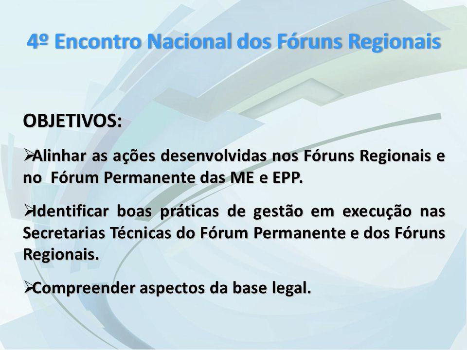 OBJETIVOS:  Alinhar as ações desenvolvidas nos Fóruns Regionais e no Fórum Permanente das ME e EPP.