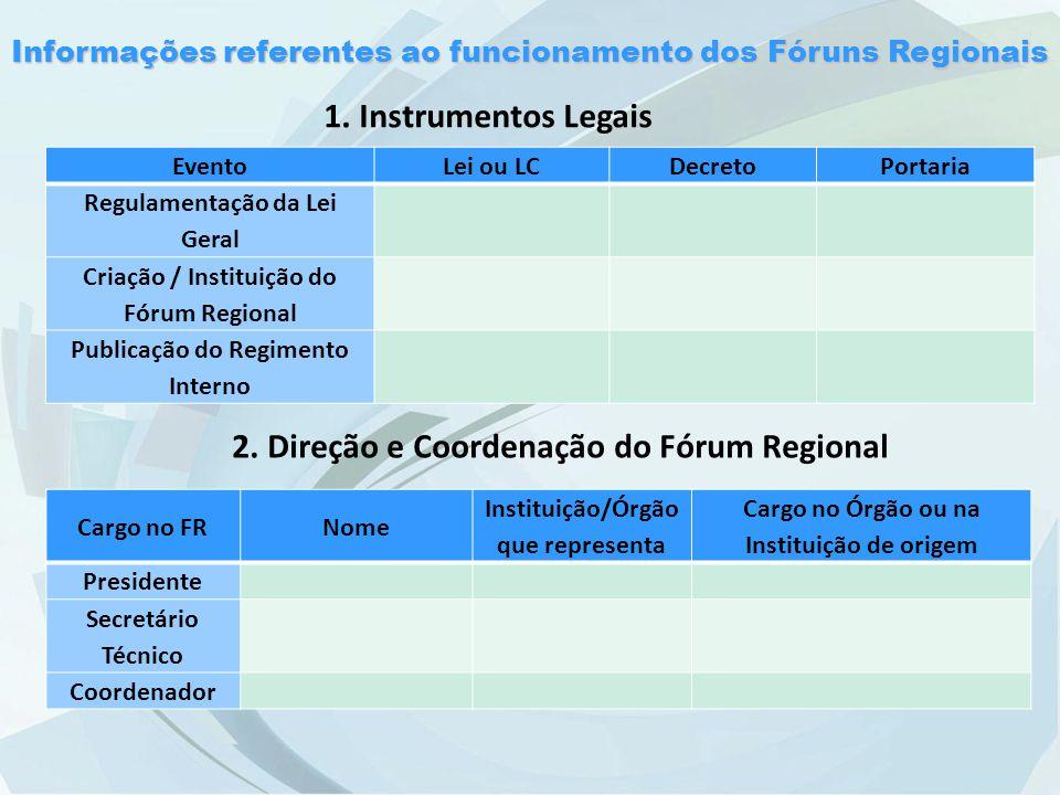 Informações referentes ao funcionamento dos Fóruns Regionais EventoLei ou LCDecretoPortaria Regulamentação da Lei Geral Criação / Instituição do Fórum Regional Publicação do Regimento Interno 1.