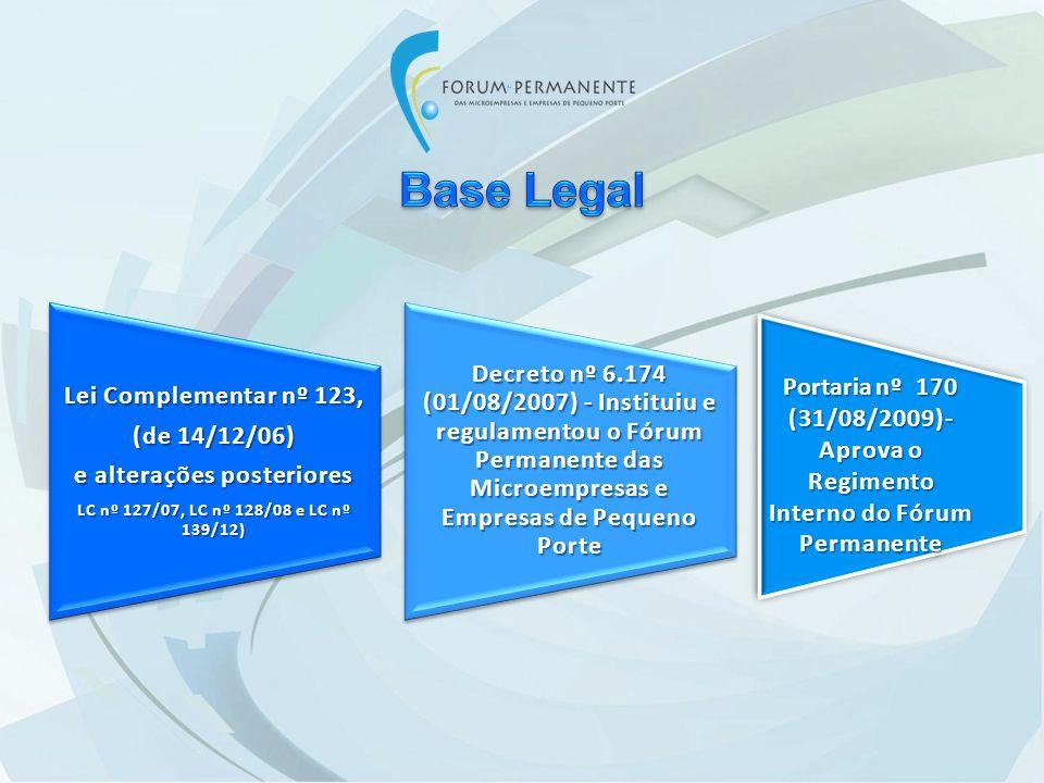 Lei Complementar nº 123, (de 14/12/06) e alterações posteriores LC nº 127/07, LC nº 128/08 e LC nº 139/12) Decreto nº 6.174 (01/08/2007) - Instituiu e regulamentou o Fórum Permanente das Microempresas e Empresas de Pequeno Porte Portaria nº 170 (31/08/2009)- Aprova o Regimento Interno do Fórum Permanente Portaria nº 170 (31/08/2009)- Aprova o Regimento Interno do Fórum Permanente