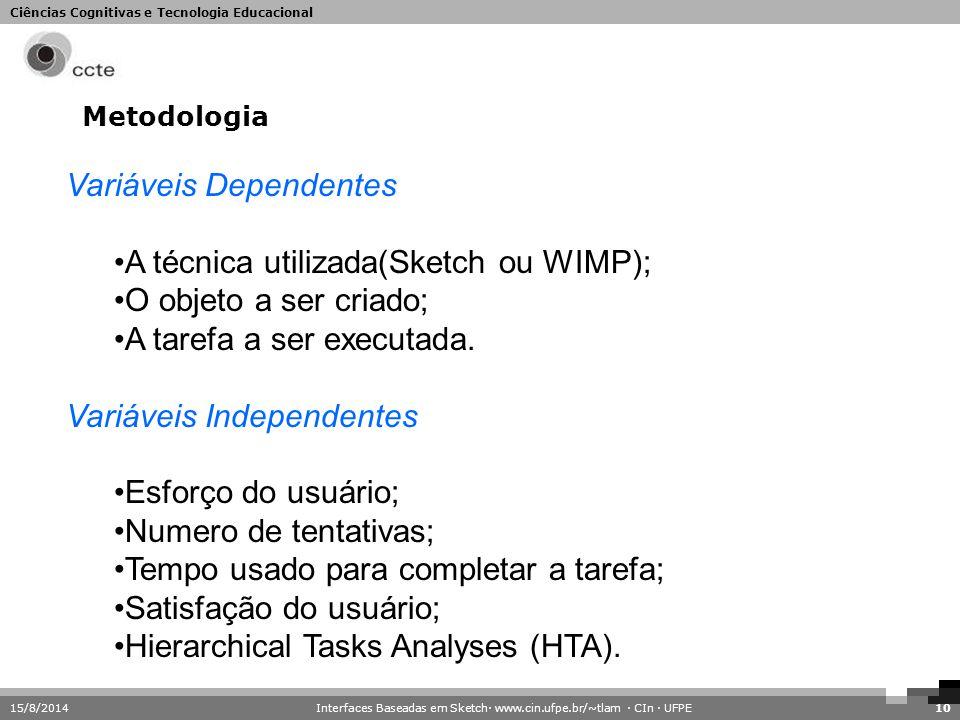 Ciências Cognitivas e Tecnologia Educacional Metodologia 15/8/201410 Variáveis Dependentes A técnica utilizada(Sketch ou WIMP); O objeto a ser criado;